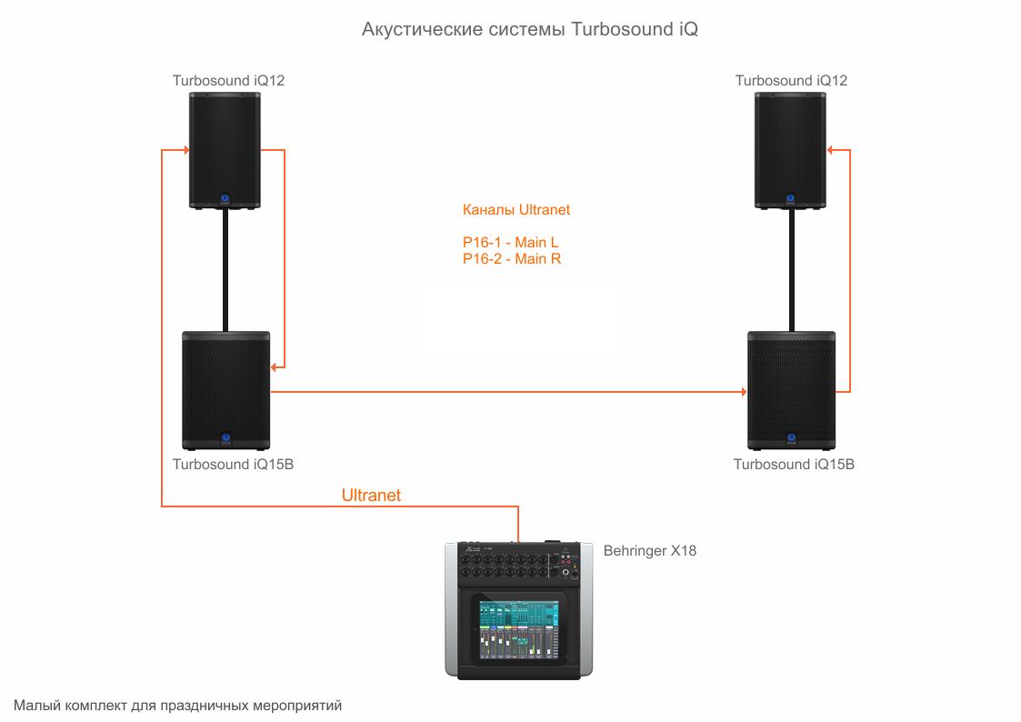 Системе звукоусиления для праздничных или презентационных мероприятий